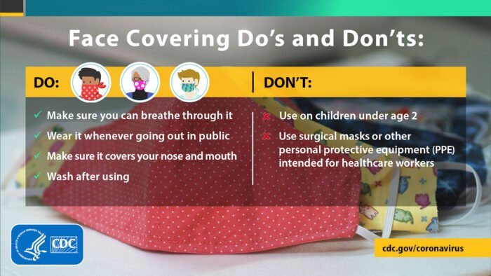 Face Mask Dos and Don'ts from the CDC