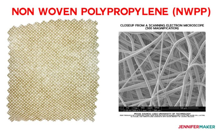 Closeup of non-woven polypropylene material, which is one the best fabrics for DIY face masks