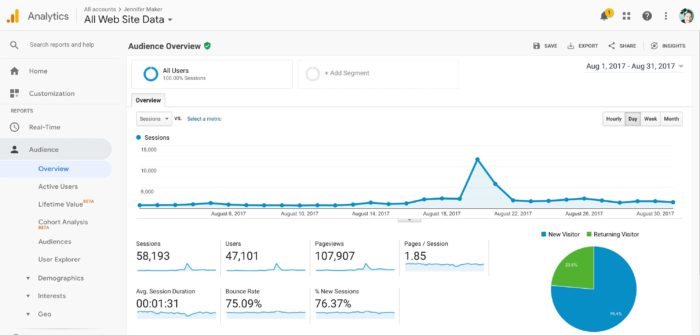 My Blog Traffic Stats for August 2017 - Blog Income Report