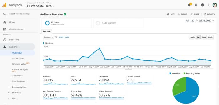 My Blog Traffic Stats for July 2017 - Blog Income Report