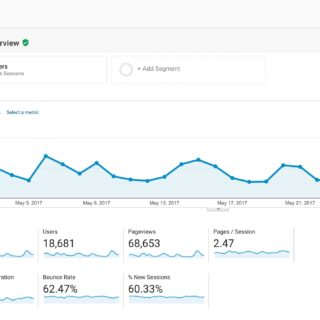 My Blog Traffic Stats for May 2017 - Blog Income Report