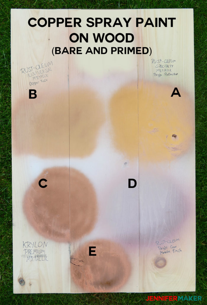 Copper spray paint on wood (bare and primed) shows difference in color hue, shine, and coverage