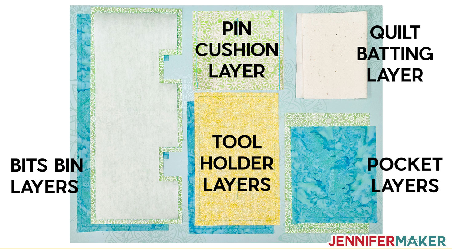 Couch Caddy Craft Organizer pattern pieces cut from cotton and interfacing