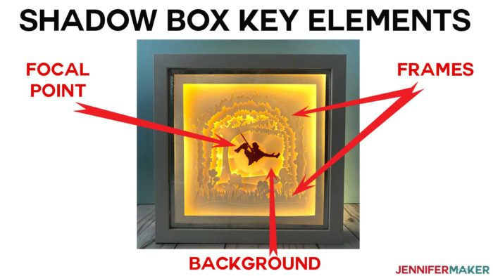 The focal point and frames and background of a custom shadow box design