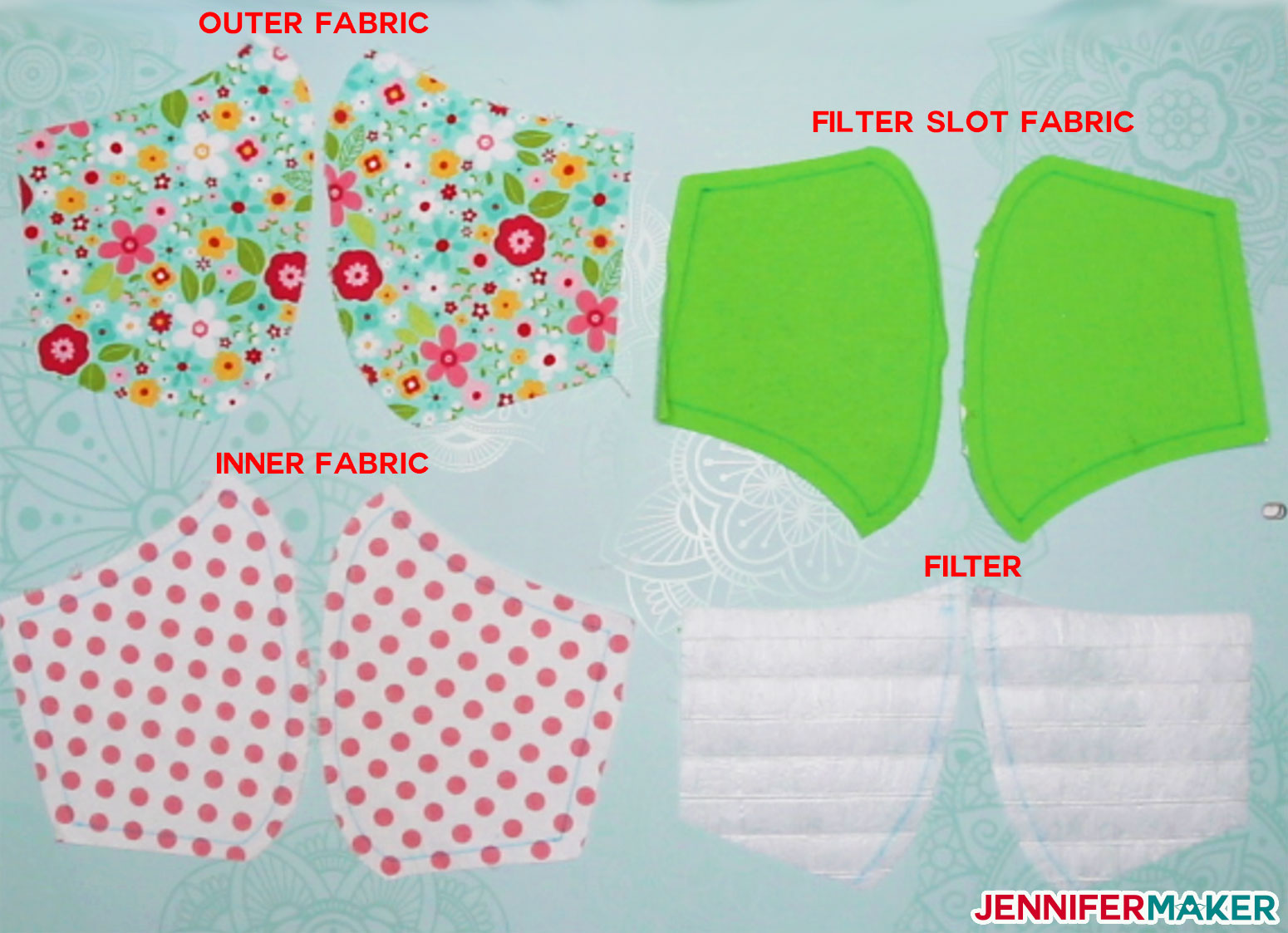 The DIY face mask pattern pieces -- outer fabric, inner fabric, filter slot fabric, and filter