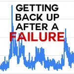 Getting Back Up After a Failure