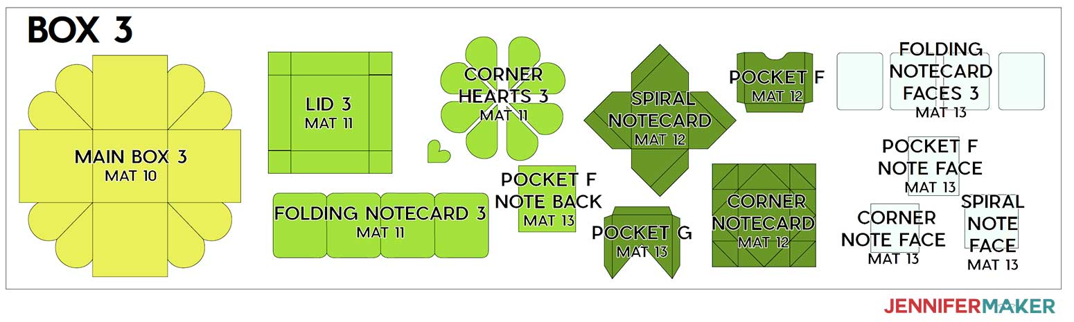 These are the cut pieces needed to assemble box three for my heart explosion box