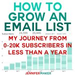 How to Grow an Email List: My Journey From 0-20k Subscribers