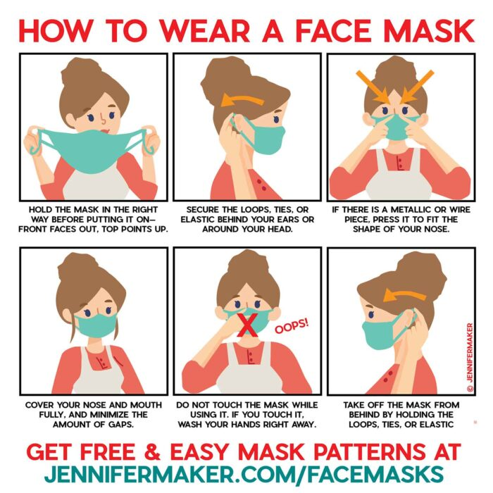 How to Wear a Face Mask Properly and Safely