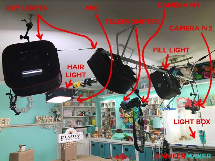 My video equipment mounted overhead